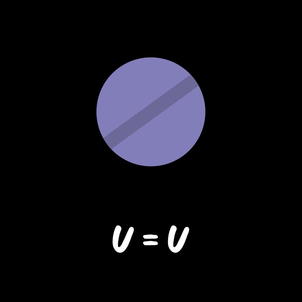 U=U info